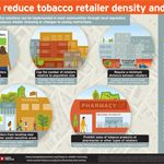 How to reduce tobacco retailer density and why